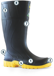 gumboots safety safemate features