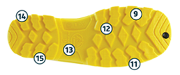 gumboots safety safemate features2